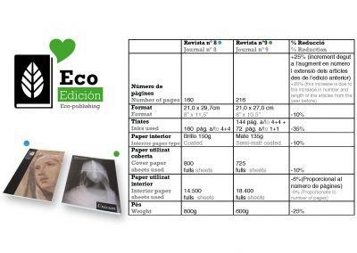 Detalles Eco-Edición Unicum